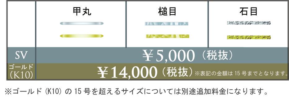 スリム値段表2015
